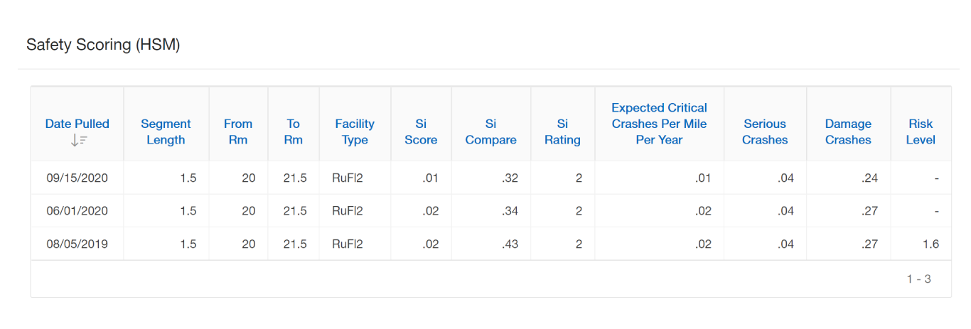 Safety Treatment Manager HSM Scoring for Safety Location screenshot